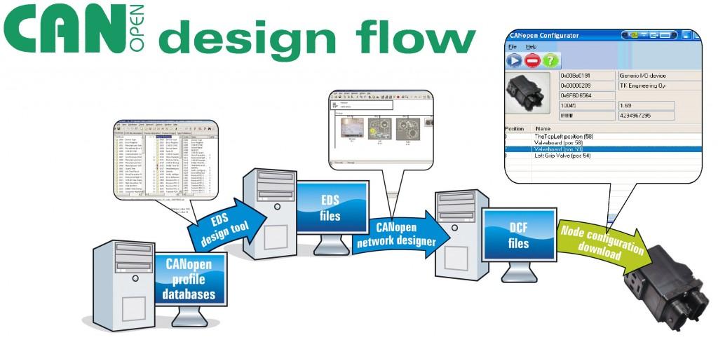 designflownew